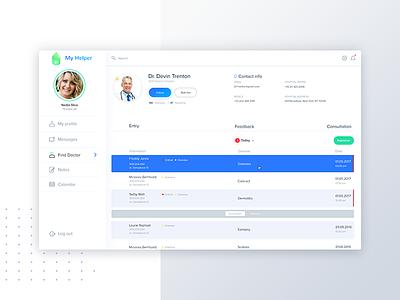 Doctor page | My Helper app  interaction clean ux ui dashboard design ios doctor app prototype health medicine