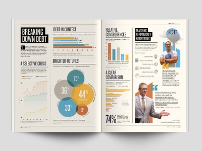UCF Student Debt Infographic college university bar pie chart data graph spread editorial student loan