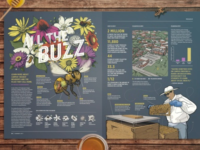 All the Buzz Honey Bee Editorial apiarists drawn hand ink illustration layout spread magazine bright flowers honey