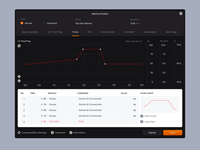 Method Editor dark ui dark chart clean simple interface app ux minimal ui