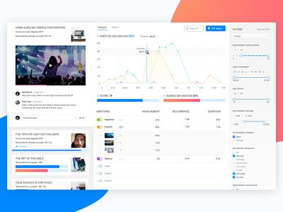 Emotion Study Dashboard clean light graph chart navigation ux ui desktop dashboard admin