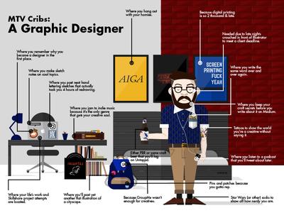 MTV Cribs: A Graphic Designer