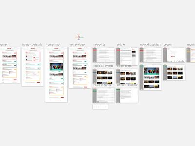 Designing lots of screens interface ui app web