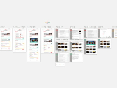 Designing lots of screens interface ui app web