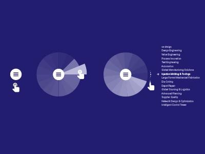 Radial menu / content browsing browsing content radial ux ui