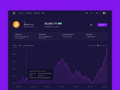 Crypto dark ui sideproject crypto