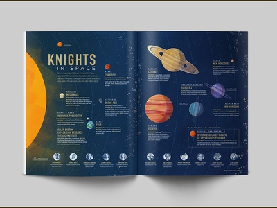 Knights In Space Infographic