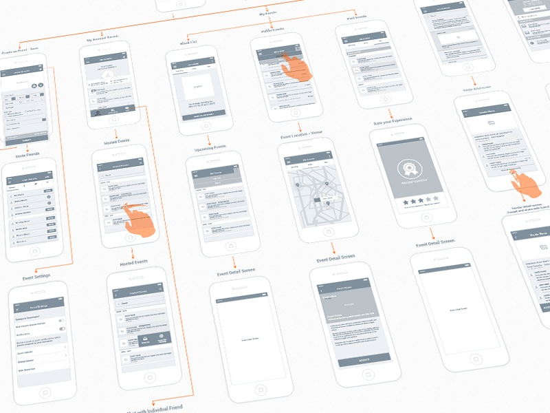 mobile app wire frame