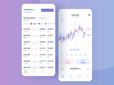 Forex App