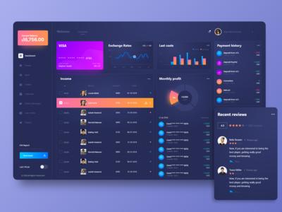 Wallet Dashboard UI Design In progress