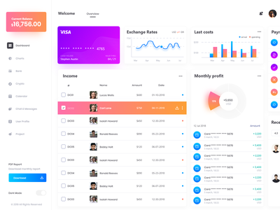 Wallet Dashboard UI Design white mode Freebie web design product design download xd file freebie app design colorful white clean dashboad landingpage hookandhub sophisticated studio analytic payment app user experience minimal payments ux design