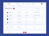 Users – Real Estate CRM