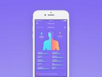 Health Level App Concept
