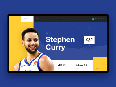Stephen Curry — 3PTS