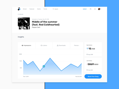 Insights Animation for Digital DJ Pool whitespace website flat web design ux uiux ui blue music