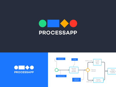 Processapp Logo concept consulting notation bpmn simple logo clean business business process processapp app process shapes icon mark logotype branding logo design