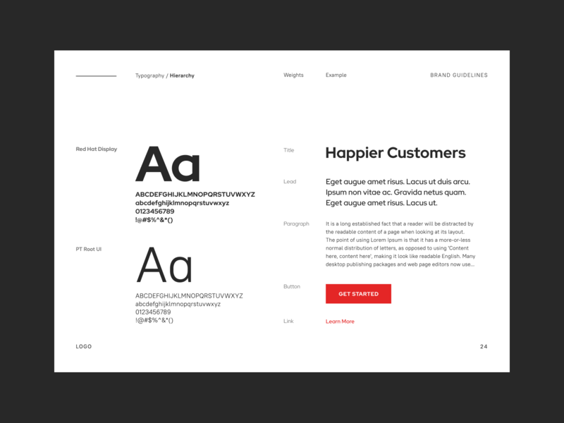 Typography Hierarchy Template unfold freebies free figmadesign figma design hierarchy brand guidelines template design branding type typography