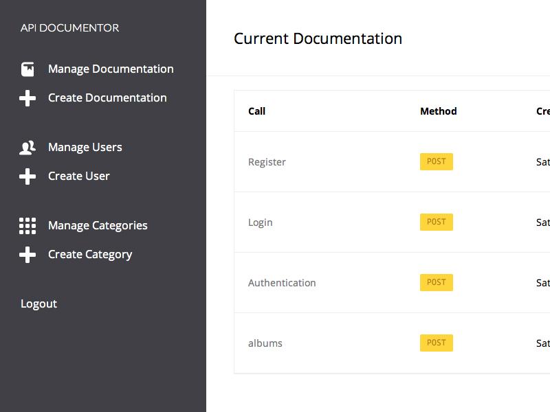 API Documentor api documentation ui cms admin panel flat
