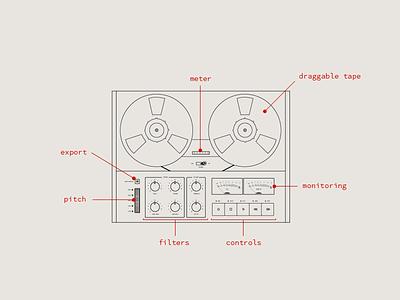Reel Story - Illustration reel story app marketing illustration ipad vintage recorder