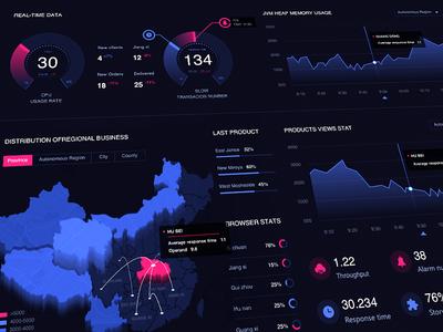 Data visualization-Ⅱ icons flat visualization chart
