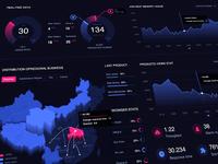 Data visualization-Ⅱ