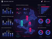 Data visualization-Ⅲ