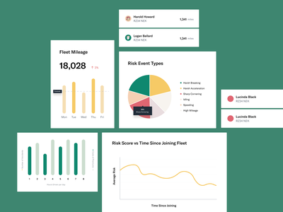 Rideshur – Product Shots together agency product design line chart user profile charts graphs product shots product app animation interaction typography clean design uiux ui style ux ui
