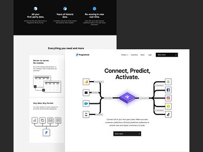 Programmai — Product Overview wesbite landing page webdesign web uiux ux ui purple programmai saas flow isometric product page homepage clean branding app