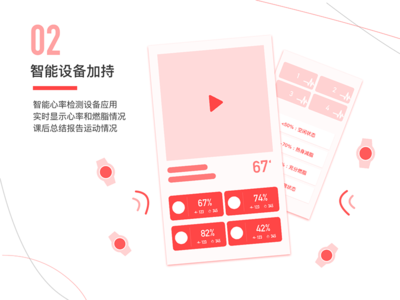 fitness app design_Heart rate detection