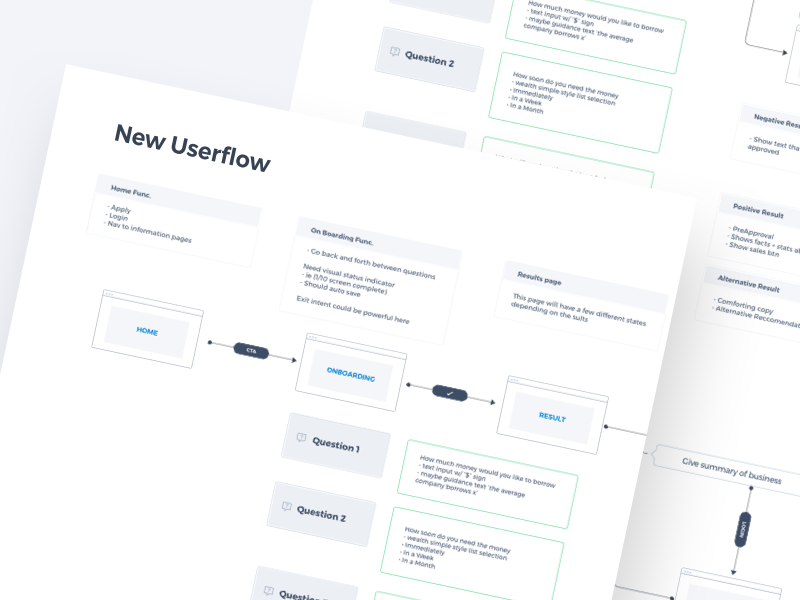 User Flows lending fintech user stories flow user flow ux