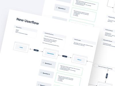 User Flows lending fintech user stories flow user flow ux