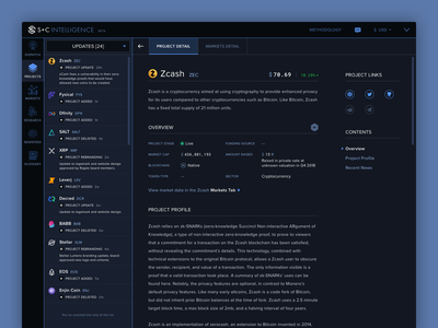 Smith + Crown Intelligence • Project detail sci-fi token cryptocurrency crypto design fintech capital ui