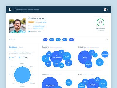 Inprofile • Profile recruiting data linkedin profile score dataviz portfolio design ui