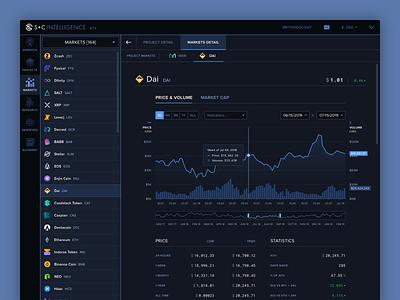 Smith + Crown Intelligence • Market detail capitalization marketcap market dai bitcoin dark ui sci-fi cryptocurrency crypto design fintech capital ui