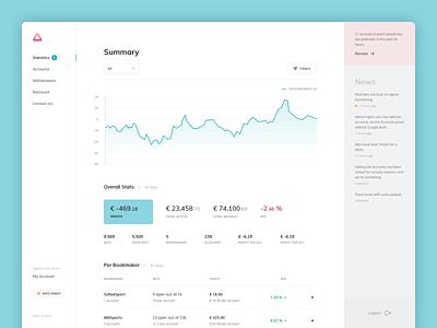 Arbot by Mimaio • Dashboard typogaphy navigation data table dataviz clean ui clean dashboard design ui dashboard app dashboard ui dashboad
