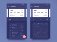 Fina. Financial Assistant App.