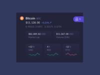 Crypto widget