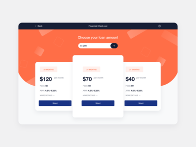 Virtual Card. Pricing Plans