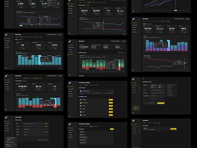 FTW | Analytics system chart dark ui business analytics dashboard analytics chart analytics dashboad