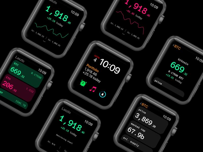 Laszlo | Complication concept cryptocurrency investing stocks graph portfolio btc eth blockchain crypto applewatch