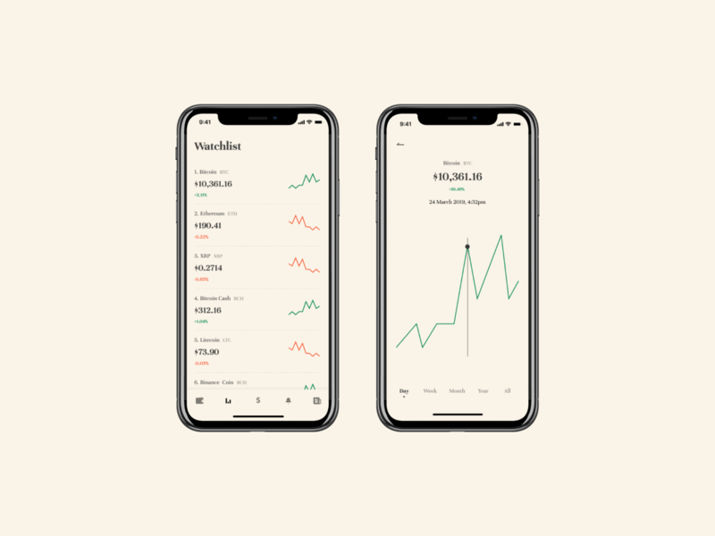 Crypto Wallet | Concept tracker price watchlist cryptocurrency chart wealth portfolio wallet crypto wallet fintech finance crypto