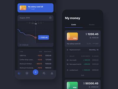 Money organiser app concept ux ui dark theme dark app dark ui dark money management money app bankingapp app