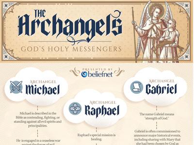 Archangel Infographic
