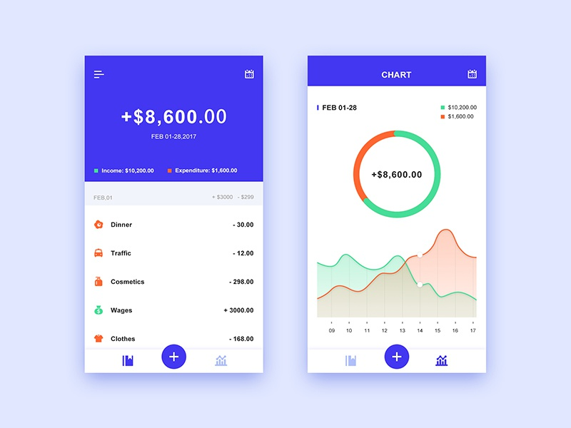 Accounting App ui mobile chart data clean accounting application app