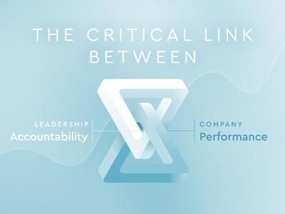 Leadership Accountability & Company Performance