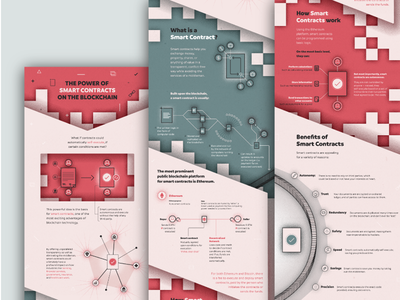 Smart Contracts on the Blockchain Infographic guide diagram infographic technology currency crypto bitcoin blockchain contract smart