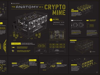 Crypto Mine Diagram Infographic technology 3d infographic explainer diagram cryptomine computer cryptocurrency bitcoin blockchain crypto
