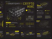 Crypto Mine Diagram Infographic