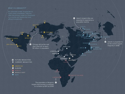 Megacity Map (Accurate Projection) datavis legend world projection megacity map