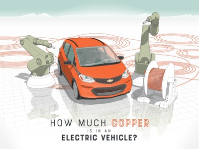 How much copper is in an Electric Vehicle - Infographic Header illustration chevy volt chevy bolt automobile car battery lithium hybrid electric vehicle ev copper infographic